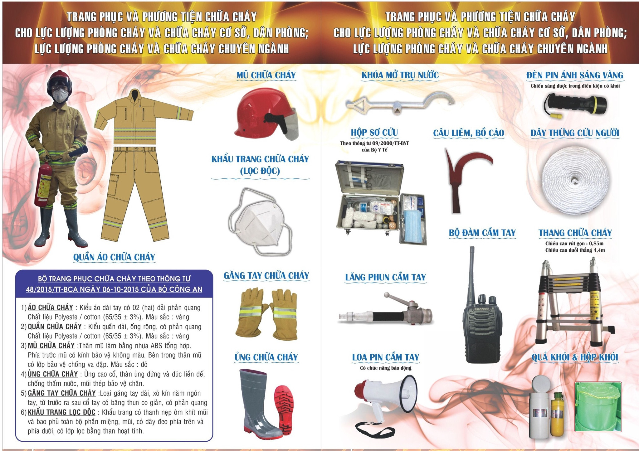 Bộ trang phục chữa cháy theo thông tư 48/2015/TT-BCA