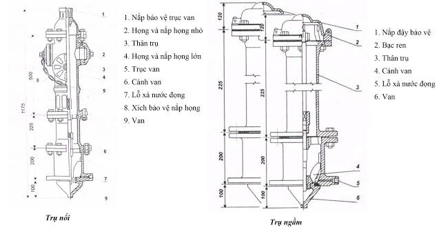 Huong-dan-phan-biet-tru-ngam-va-tru-noi-1