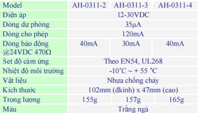 Thông số kỹ thuật của đầu báo khói Horing AH-0311