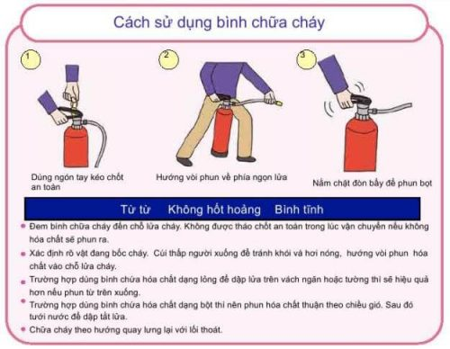 Binh Chua Chay Bc 2kg Mfz2