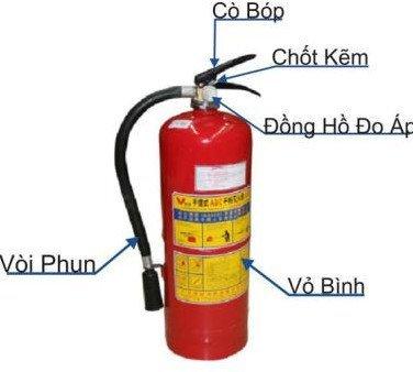 Các loại thiết bị cứu hỏa bán chạy trong năm 2017 thumbnail