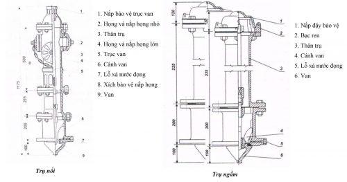 Cấu tạo của trụ chữa cháy 3 cửa