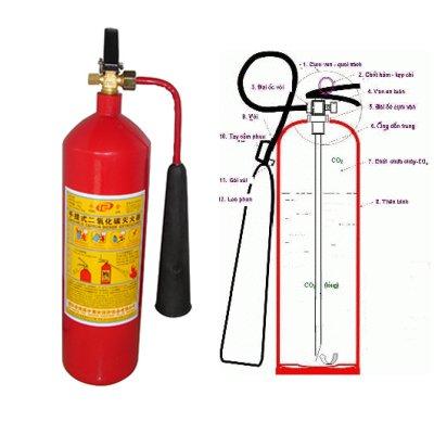 Dịch vụ nạp bình chữa cháy ngay tại Hoàng Mai thumbnail