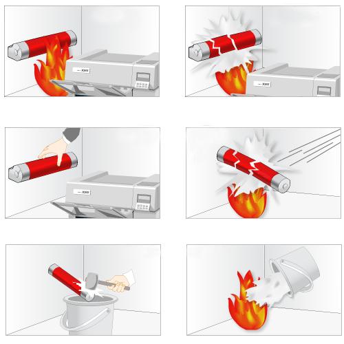 Nguyên lý hoạt động của bình chữa cháy Faucon