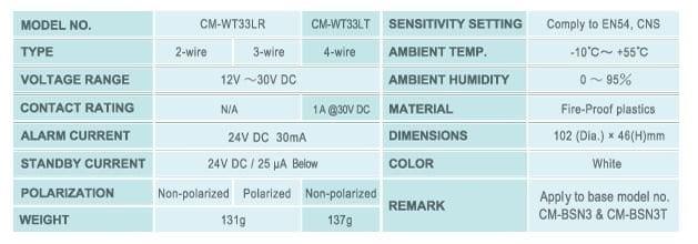 Thông số kỹ thuậtĐầu báo khói quang 12VDC ChungMei CM-WT33LT