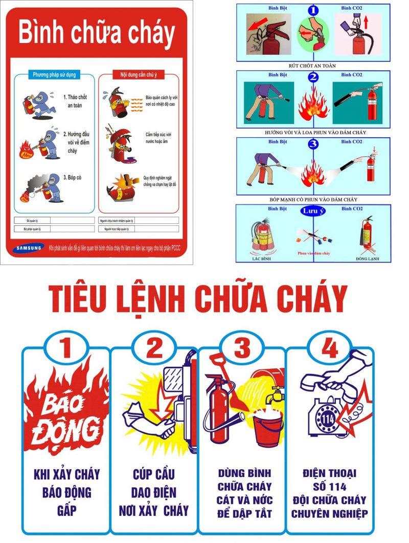 Bảng hướng dẫn sử dụng bình chữa cháy