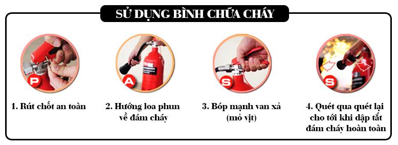 4 bước sử dụng bình chữa cháy gia đình