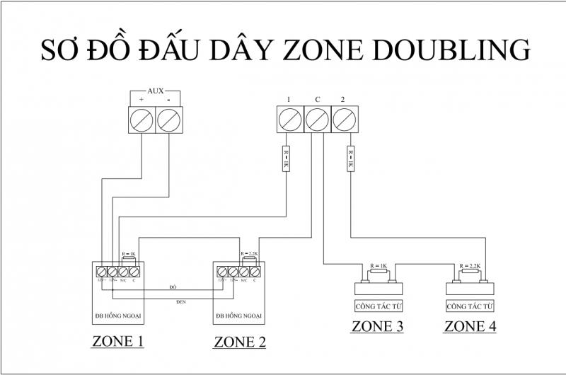 Sơ đồ đấu Dây Zone Doubling