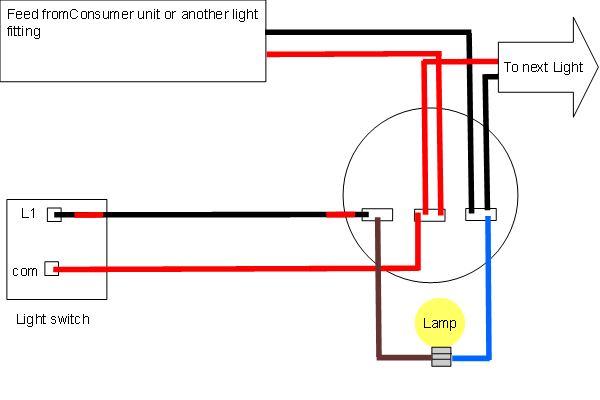 Cách đấu dây đèn báo phòng