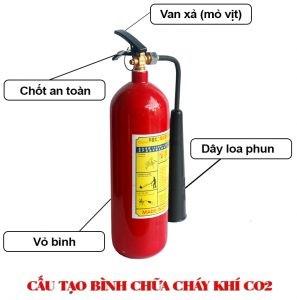 Binh Chua Chay Khi Co2